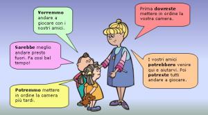 Il condizionale nella grammatica italiana